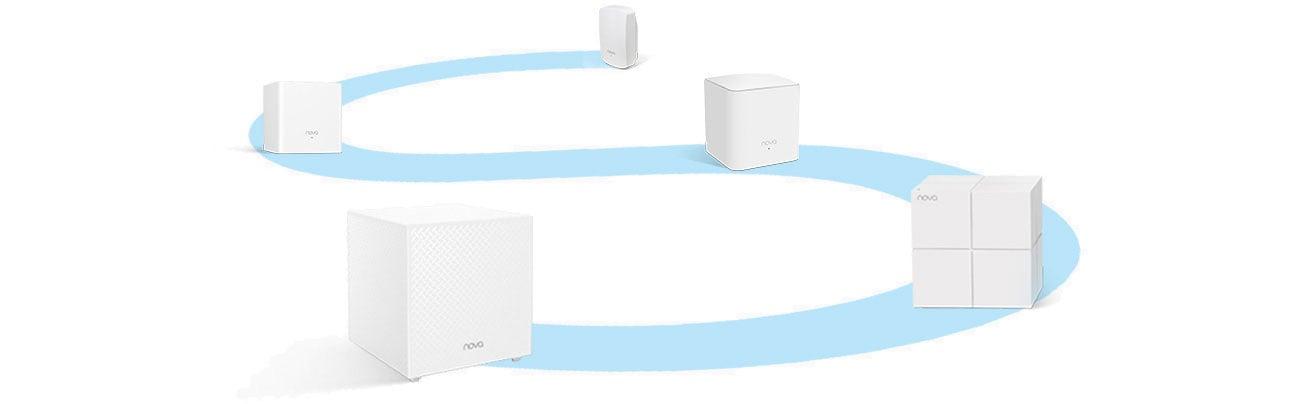 System Mesh Wi-Fi Tenda Nova MW12 3-PACK (2100Mb/s a/b/g/n/ac)