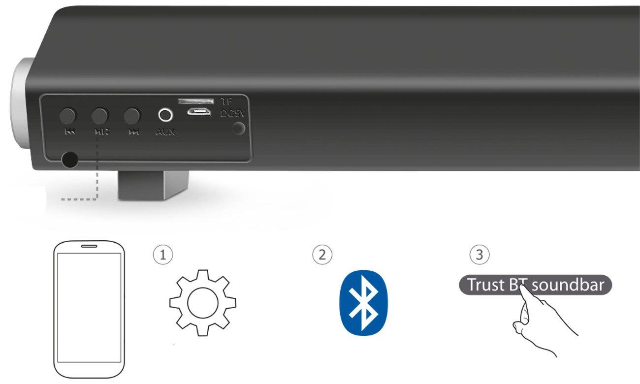 Trust Lino Bluetooth