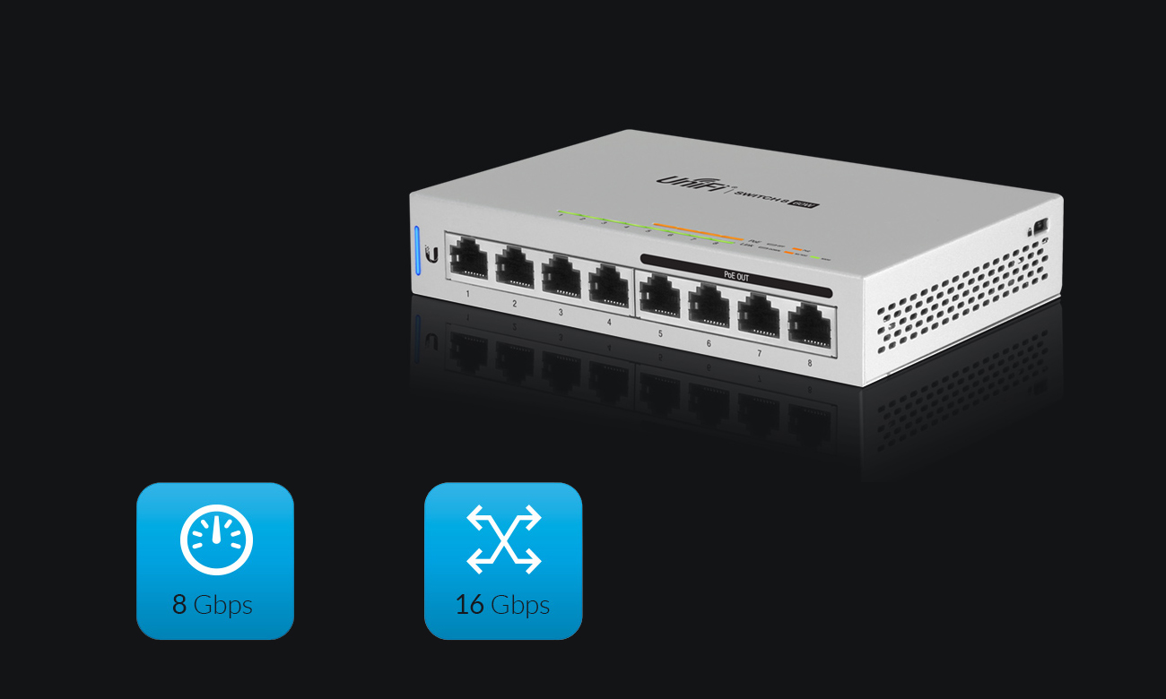 Ubiquiti UniFi Switch 10p US-8-150W