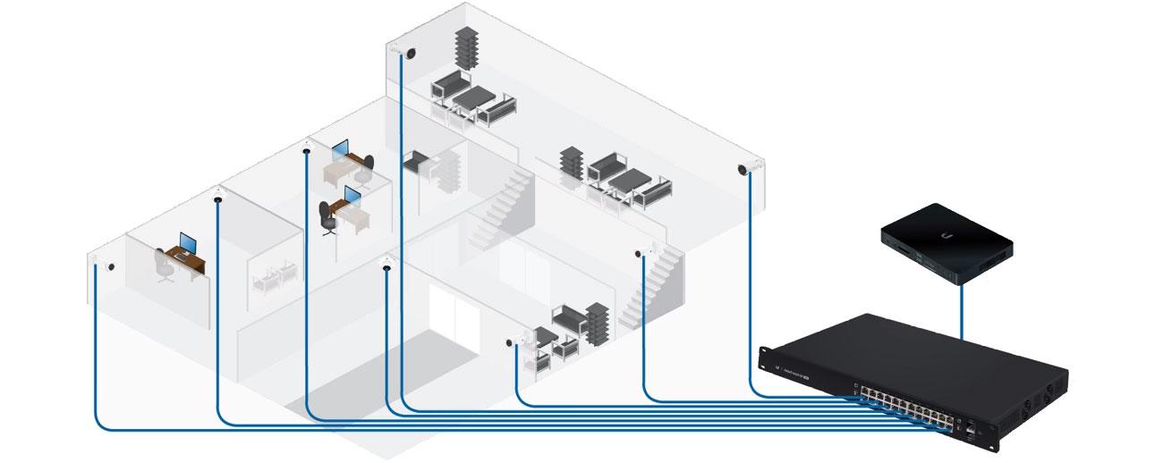 Ubiquiti UVC-NVR-2TB Instalacja