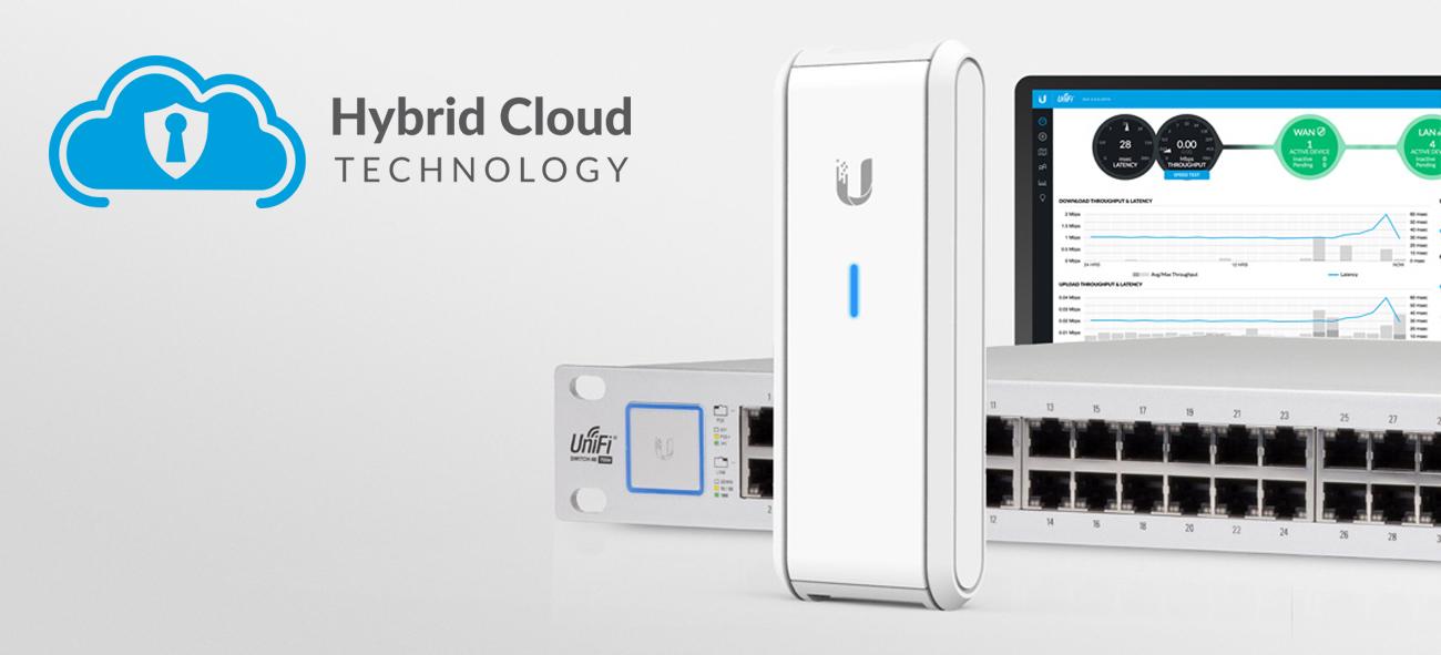 Ubiquiti UniFi Controller Cloud Key UC-CK