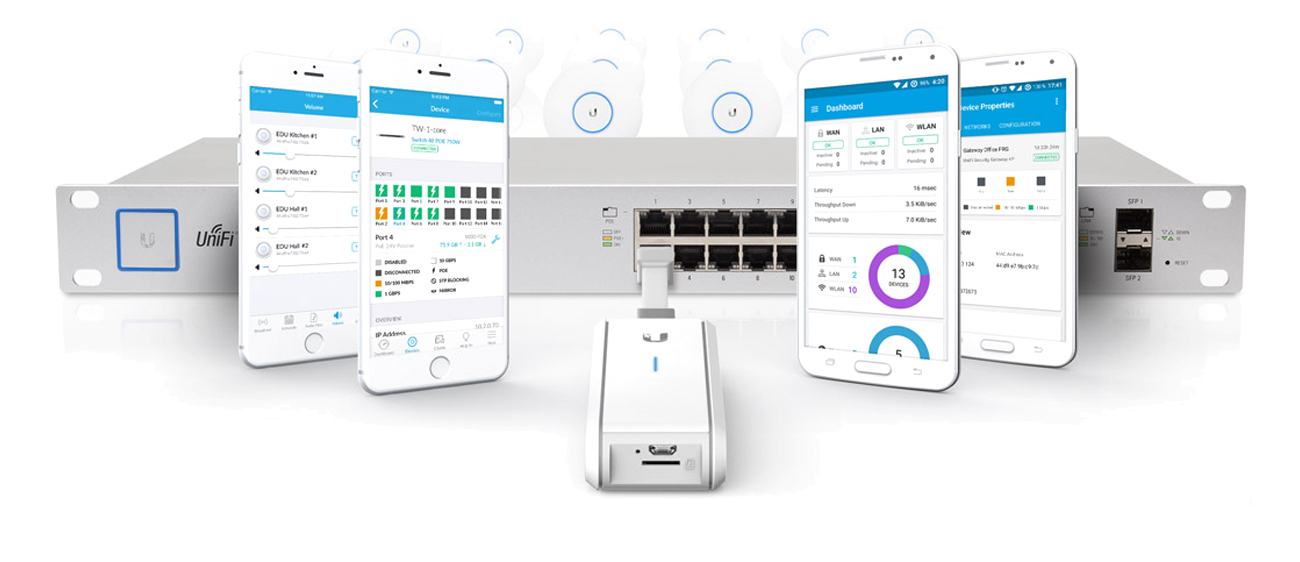 Ubiquiti UniFi Controller Cloud Key UC-CK instalacja plug and play