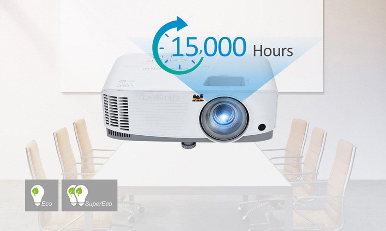 ViewSonic PA503S Żywotność Lampy