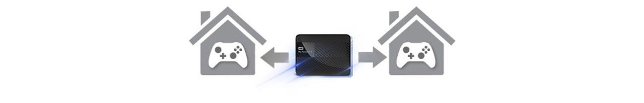 D My Passport X 3TB USB oprogramowanie wd backup