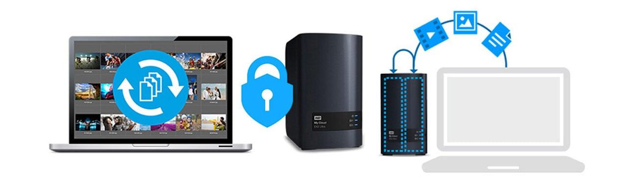 Dysk/macierz sieciowa WD My Cloud EX2 Ultra ochrona danych kopie zapasowe