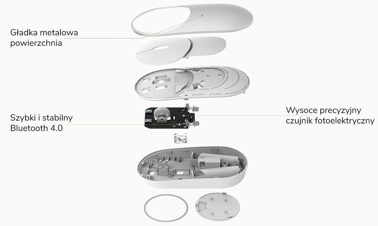 Mi Portable Mouse Metalowa powierzchnia, zgodna z MacBookiem Czujnik fotoelektryczny o wysokiej precyzji