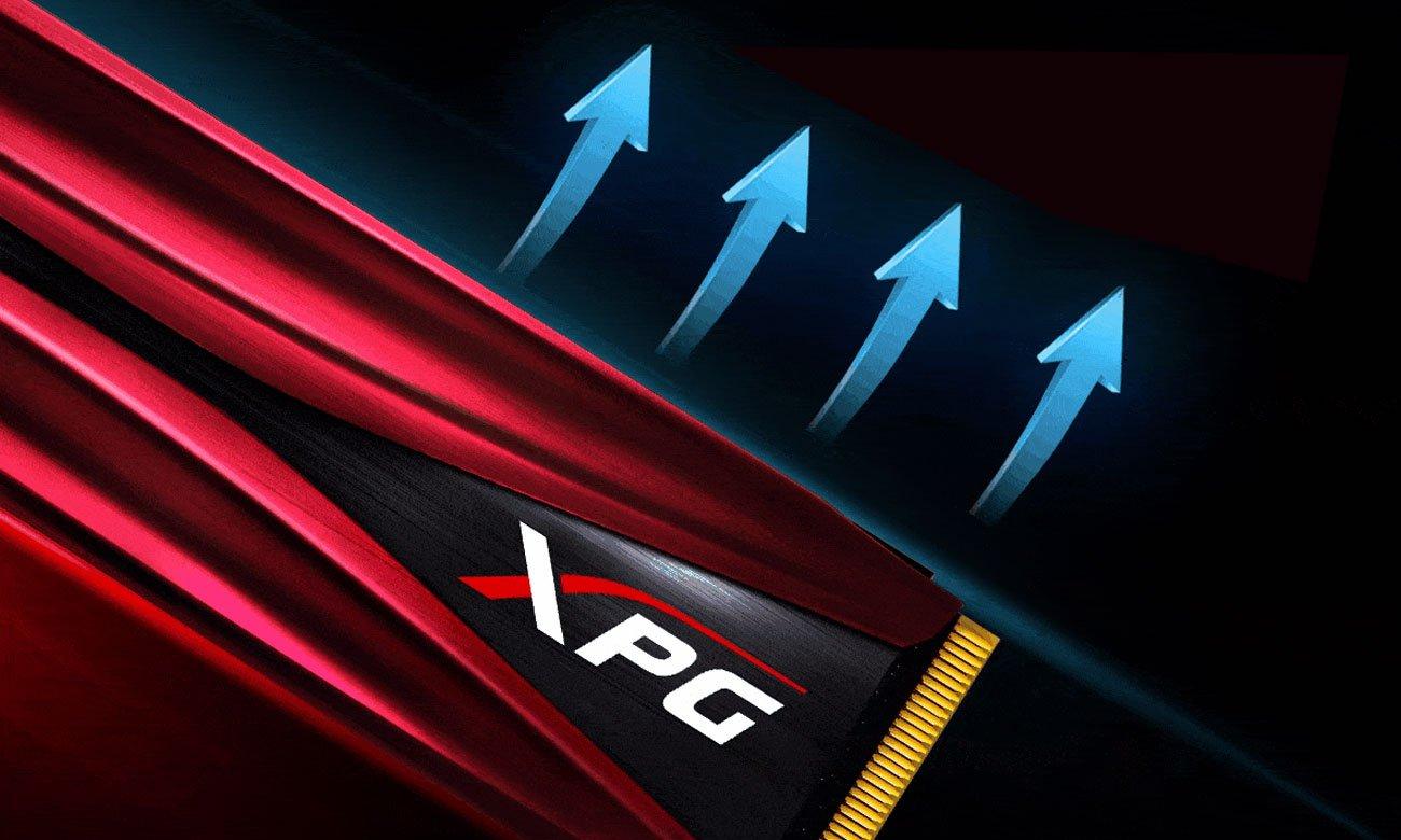 XPG GAMMIX S11 Radiator chłodzący