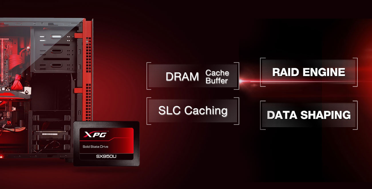 XPG SX950U LDPC ECC SLC DRAM RAID Data Shaping