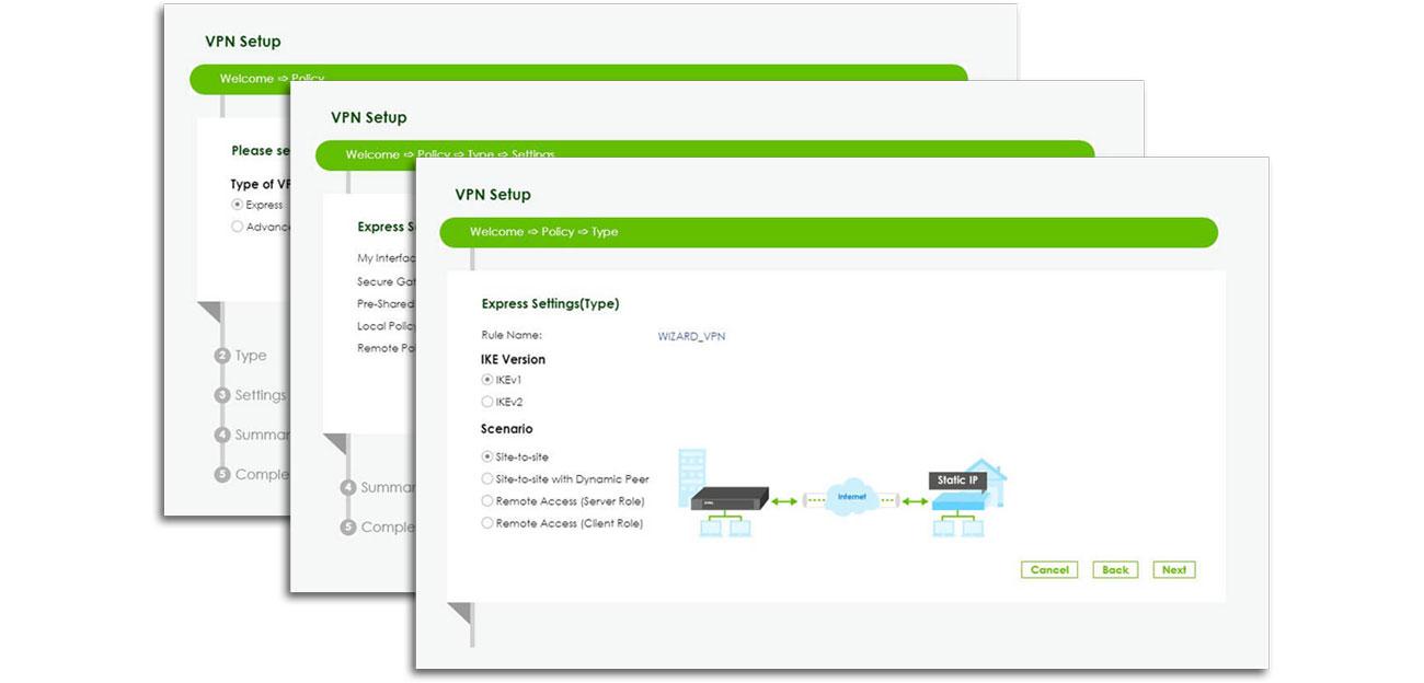 Zyxel VPN2S Prosta konfiguracja