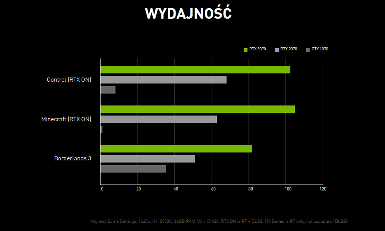 Karta graficzna Zotac GeForce RTX 3070 AMP Holo 8GB GDDR6