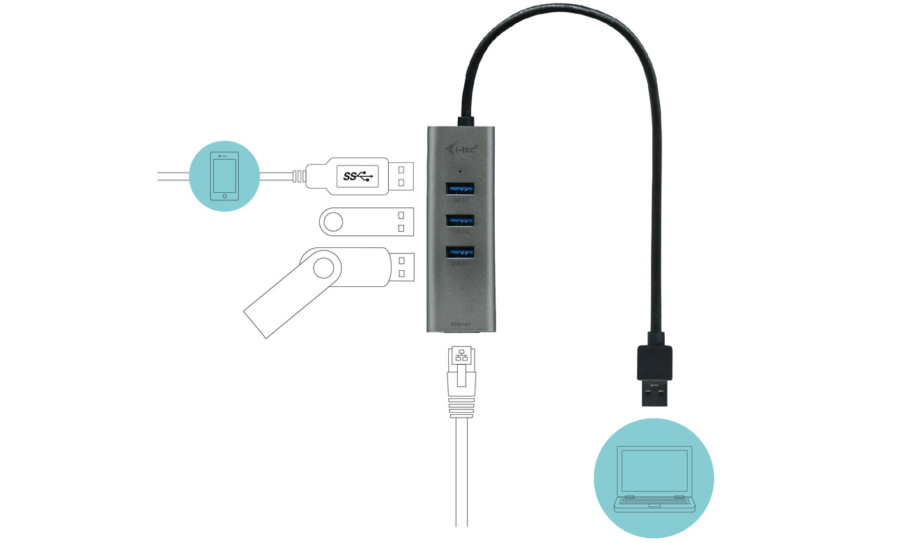 i-tec HUB 3 x USB 3.0 + Gigabit Ethernet